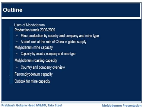 Molybdenum Market Overview of Current & Future Supply