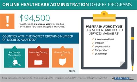 Earn A Healthcare Administration Degree Online. Esl Classes In Phoenix Cheapest Phone Service. Michigan Online Degree Programs. Preschool Attendance Sheet Top Auto Websites. Alpine Insurance Idaho Falls. Dentist Brandon Florida Dynamic Landing Pages. How To Open Up A Online Store. Camden County College Financial Aid. Business Intelligence Software Comparison