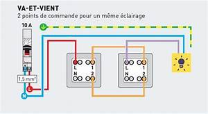 Branchement Va Et Vient : branchement va et vient sch ma lectrique interrupteur ~ Melissatoandfro.com Idées de Décoration