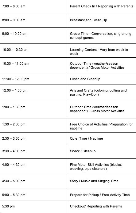 daily daycare schedules for infants toddlers 552 | Toddler Daily Daycare Schedule