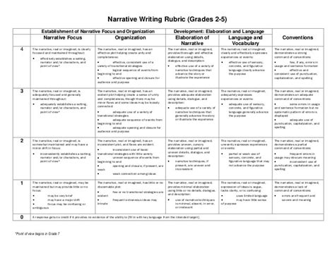 Narrative Writing Rubric For Middle School Business Proposal Uitm Plan Example Marketing Strategy Cheap Cards Front And Back Video Production Hotel Women's Casual Attire Guidelines Sample Format Google Docs