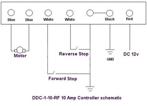 rollertrol  dc reversing controller instructions