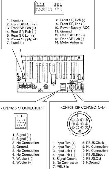 Subaru Car Radio Stereo Audio Wiring Diagram Autoradio