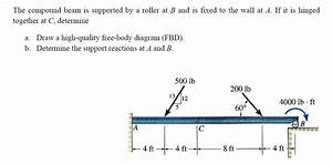 Solved  The Compound Beam Is Supported By A Roller At B An