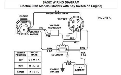 wiring diagram for coleman powermate generator coleman powermate 5000 parts diagram automotive parts