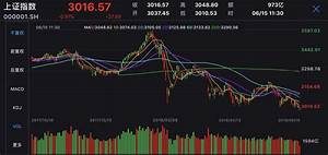 Futures Slide On Quad-Witch Friday As US-China Trade War ...
