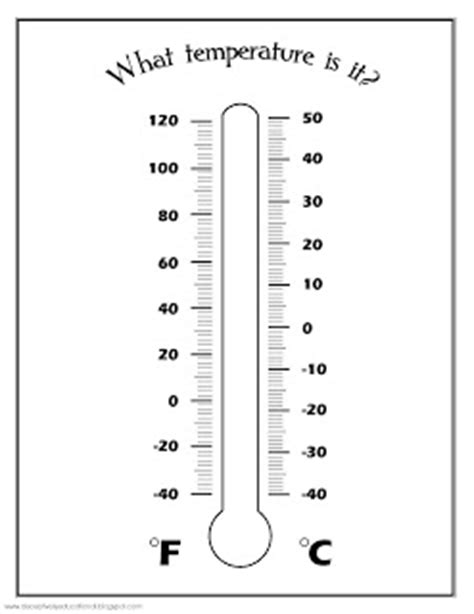 thermometer template relentlessly deceptively educational what s the weather there