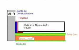 Comment Faire Des Joints De Dalles Exterieur : mise en oeuvre b che de rives terrasse ~ Premium-room.com Idées de Décoration