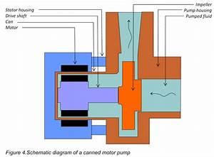 Ao Smith Pump Diagram