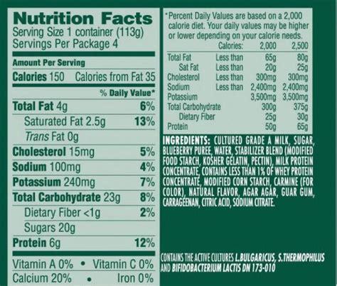probiotics  eating yogurt