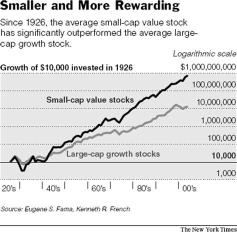 jims finance  investments blog small cap  stocks