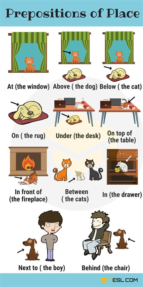 Learn English Prepositions With Pictures (and Examples)  7 E S L