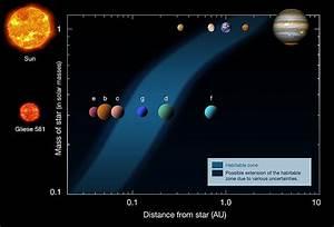 Scientific Explorer: Our Solar System Part 4: The ...