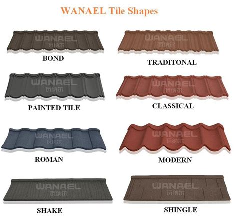 wanael coated metal roofing tile steel types of roof
