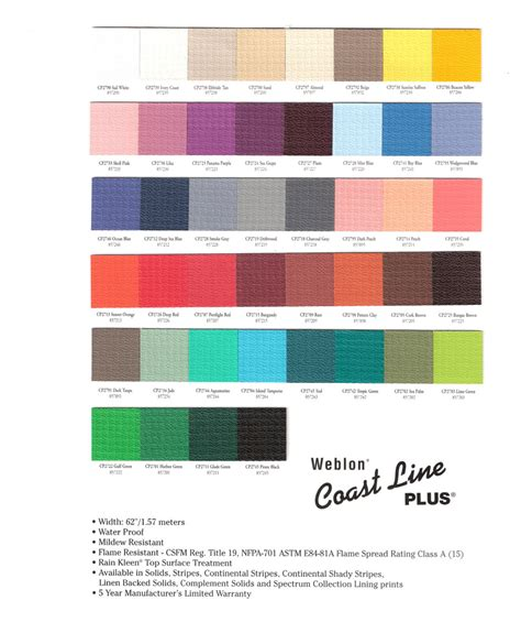 weblon coastline  lanier aluminum products