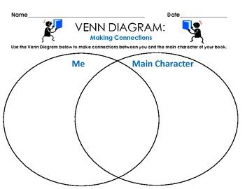 venn diagram text   connections main character