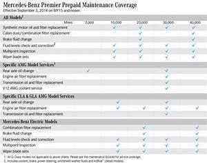 Maintenance Guide & Service Menu | Mercedes-Benz of Marin