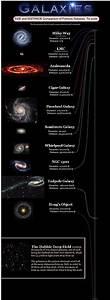 List of galaxies - Wikipedia