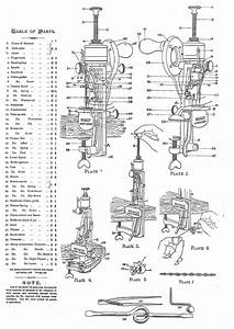 History Of The Moldacot Sewing Machine