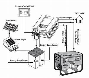Power Inverters 12v To 230v Wiring Diagram