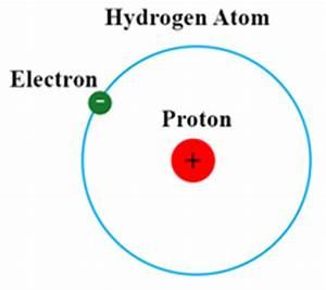 Hydrogen Neutrons   Chemistry@TutorVista.com
