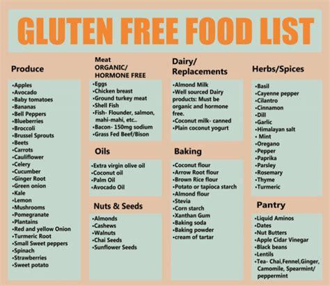 gluten  food list healthiack