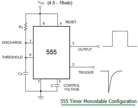 ic monostable multivibrator pulse duration calculator