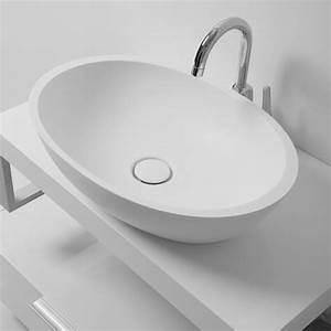 Waschbecken Oval Aufsatz : aufsatz waschbecken oval aus stein modern milo balteco sanitary pinterest badezimmer ~ Orissabook.com Haus und Dekorationen