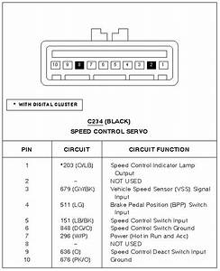 The Cruise Control On My 1995 Ford Crown Victoria Does Not Work  What Steps Should I Take To