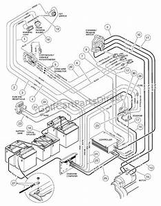Wiring Diagram 1999 Club Car Golf Cart