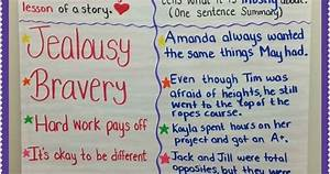 Ways To Get Good Grades Teaching Main Idea Vs Theme Learning Anchor Charts And