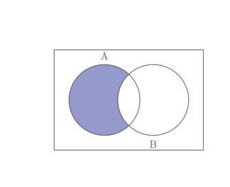 How Label Sets Venn Diagram Using Venndiagram