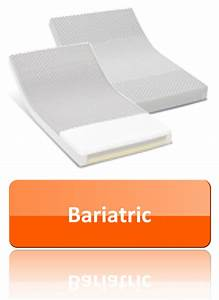 bedsore prevention wheelchair cushions chair pads cushions With cushion to prevent bed sores