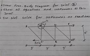 Solved     Body Diagram Br  3eint  U24d1 Equations And Unknowns