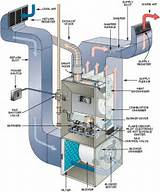 How Much Does An Air Source Heat Pump Cost To Run Photos