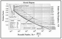 Hd wallpapers moody diagram calculator hd5lovelove hd wallpapers moody diagram calculator ccuart Gallery