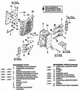 Where Are The Shifting Solenoids On A 2001 Mitsubishi