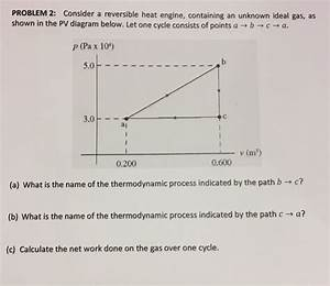 Solved  Problem 2  Consider A Reversible Heat Engine  Cont