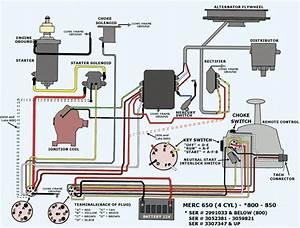 17  Boat Engine Wiring Diagram -
