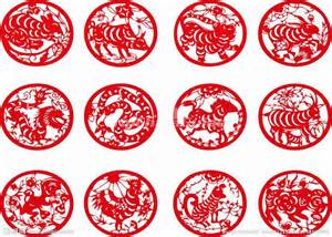 Paper Cutting Chinese Zodiac Animals - Chinese Paper