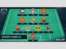 Europe's Worst XI ??? Goalcom