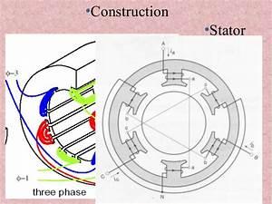 Induction Motor Three Phase