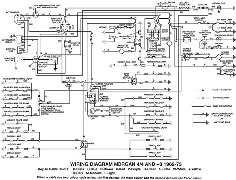 Morgan Aero Car Wiring Diagrams