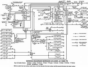 Morgan  4  4  4   8  Aero 8 Car Wiring Diagrams