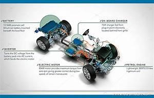 4x4 Hybride Rechargeable : passion suv range rover sport un vrai 4x4 hybride rechargeable pour le tout terrain ~ Gottalentnigeria.com Avis de Voitures