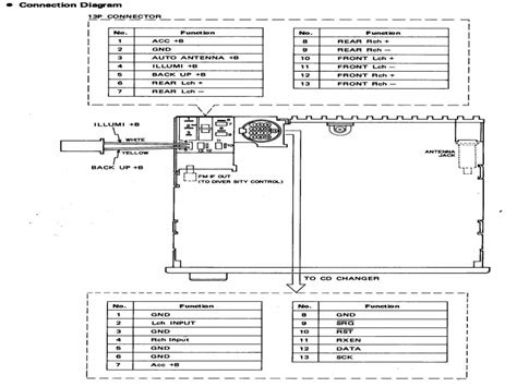 bmw business cd radio wiring diagram wiring forums