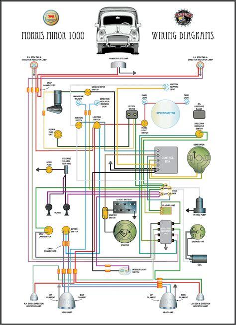Morris Minor Wiring Diagram With Control Box Screen