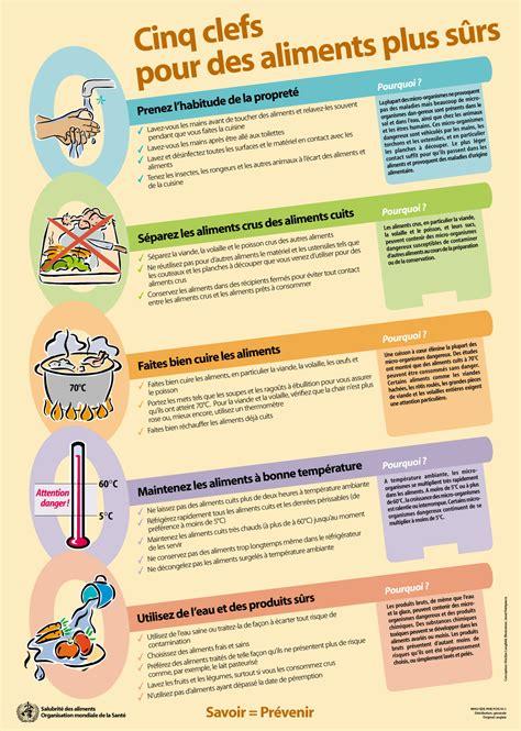 destockage noz industrie alimentaire machine regle hygiene alimentaire