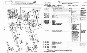 Hitch  3pt Parts Diagrams