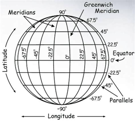 Gsp 270 Latitude And Longitude